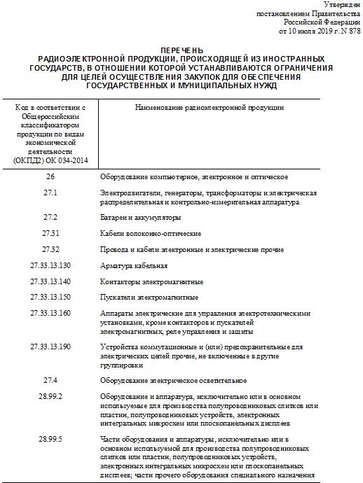 Перечень радиоэлектронной продукции по ППРФ № 878 от 10.07.19 г.