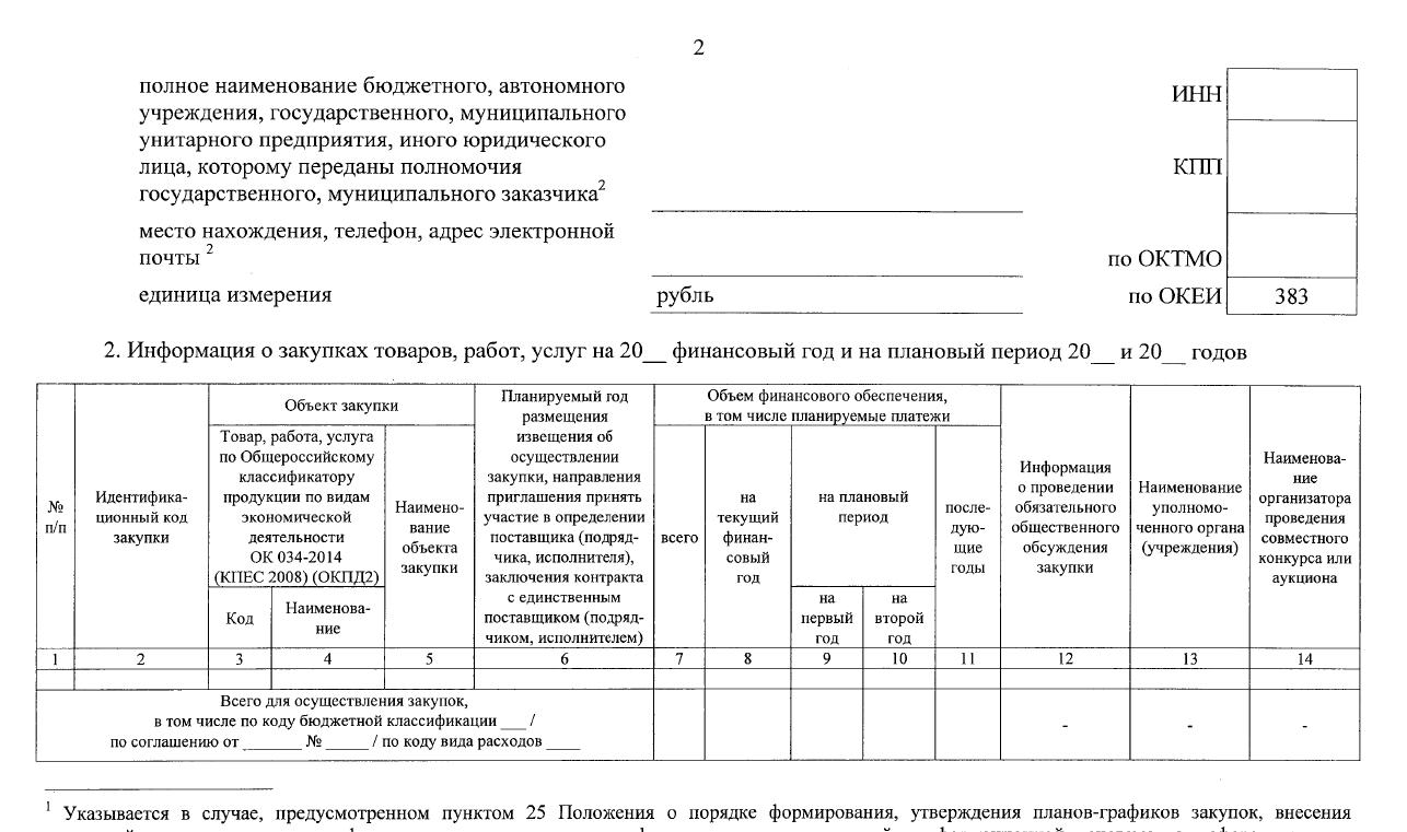 Постановление Правительства РФ № 1279 от 30.09.2019 г.